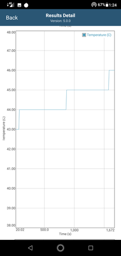 CPU temperature readings in GFXBench Long Term T-Rex ES 2.0