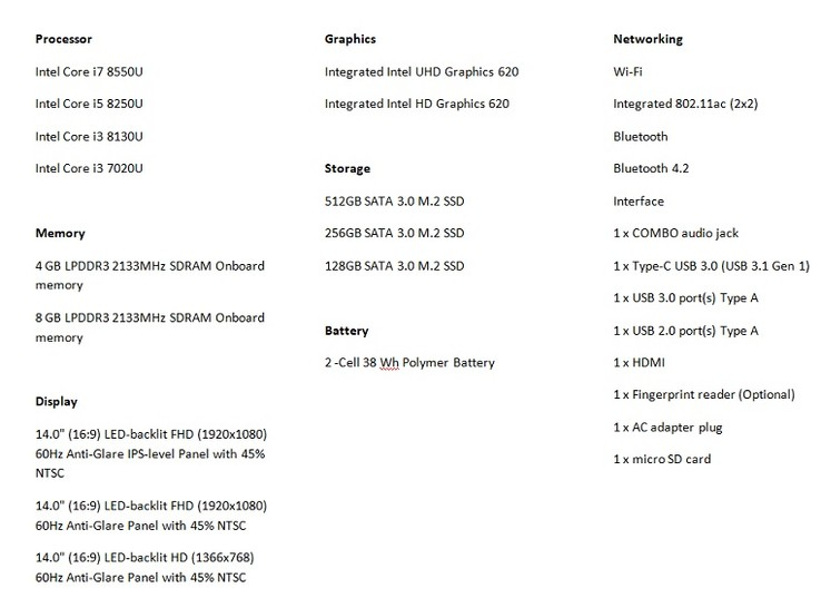 Some of the main specifications and options. (Source: BetaNews)