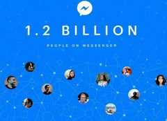 Facebook Messenger reaches 1.2 billion monthly active users