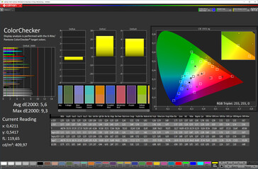 Color accuracy (profile: Vivid, target color space: sRGB)