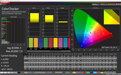 CalMAN: Mixed Colours – Vivid colour mode, warm white balance, DCI P3 target colour space