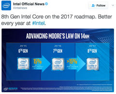 Intel announced the release schedule for Coffee Lake via Twitter. (Source: Intel Twitter)