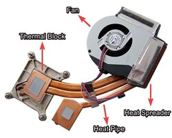 A typical laptop fan assembly with thermal block, heat pipes, and heat spreader. (Source: Any PC Part with edits)