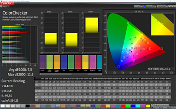 CalMAN: Mixed Colors – Automatic (DCI-P3 target color space)