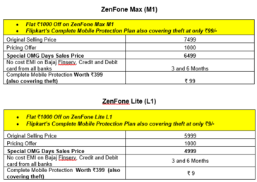 ZenFone Max M1 and ZenFone Lite L1 offers. (Source: Asus)