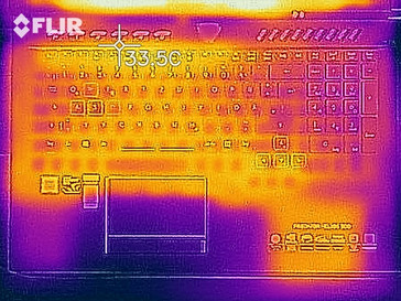 Heat-map idle, top