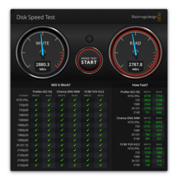 2,800 MB/s read and write speeds on macOS