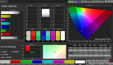 CalMAN color space DCI P3
