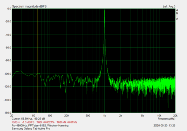 Measurement of the audio jack