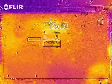 Heatmap of the bottom of the device at idle