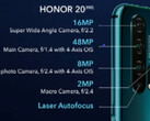 The Honor 20 Pro: a powerful new quad-cam phone. (Source: Honor)