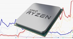 The Ryzen brand has been incredibly successful for AMD since it was launched in Q1 2017. (Image source: AMD/Ingebor - edited)