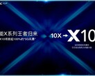 After the Honor 9X comes not Honor 10X but the Honor X10. (Image source: Sparrows News)