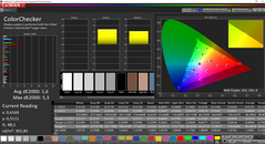 CalMAN: ColorChecker post calibration