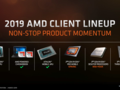 AMD's product roadmap with information about upcoming Ryzen processors. (Source: AMD)