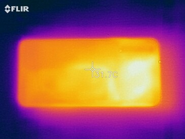 Heat map under load
