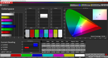 Color space (sRGB) - back display
