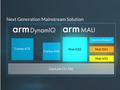 The Mali-G52 is the newest premium mid-range chip that will be included in upcoming mainstream smartphones and tablets. (Source: ARM)