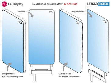 LG's smartphone screen design patent for a right side in-display camera. (Source: LetsGoDigital)
