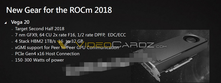 VideoCardz managed to snag this slide back in early 2017. (Source: VideoCardz.com)