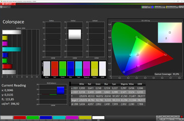 Color space (LCD effect: Warm Color; target color space: sRGB)
