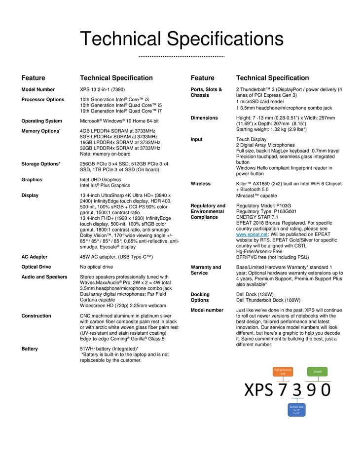 Dell XPS 13 7390 2-in-1 specifications sheet (Source: Dell)