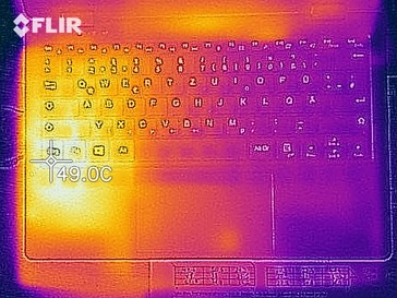 A thermal image of the top case under sustained load