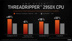 AMD Ryzen Threadripper 2950X pitted against the Intel Core i9-7900X. (Source: AMD)