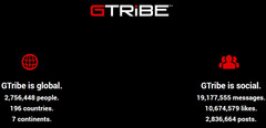 GTribe homepage details, GTribe to remove its Facebook page on July 4, 2018