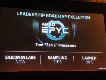 The 7 nm EPYC CPU slide (Source: WCCFTech)