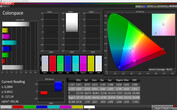 Color accuracy, profile: optimal, color space: DCI-P3