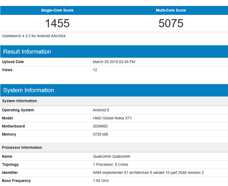 Purported Geekbench scores. (Source: Geekbench)
