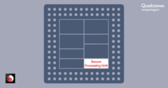 The Qualcomm Secure Processing Unit is part of the SD 855. (Source: Qualcomm)