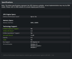 Nvidia GeForce MX110 specifications. (Source: Nvidia)