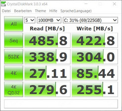 SSD in CrystalDiskMark benchmark