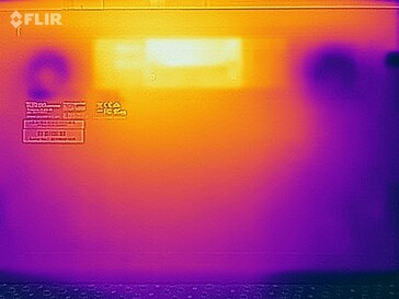 Surface temperatures stress test (bottom)