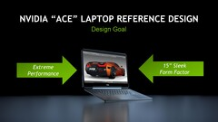 NVIDIA has a new 'Ace' Reference Design for thin and light mobile workstations. (Source: NVIDIA)