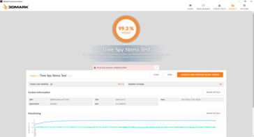 3DMark Time Spy (Stress test)