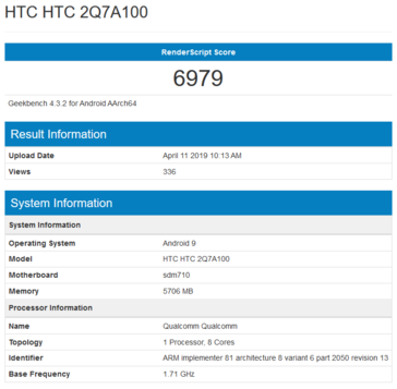 HTC 2Q7A100 on Geekbench. (Source: Geekbench)