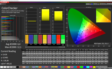 Color Accuracy (sRGB target color space)