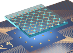 6 x 11 qubit lattice (Image Source: University of Science and Technology of China)