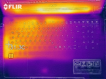Top case surface temperatures at idle
