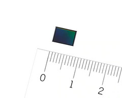 The Sony IMX586 measures just 8mm diagonally. (Source: Sony)