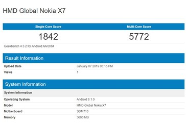 The Snapdragon 710 on Geekbench (Nokia X7)