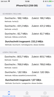 DiskBench: 256 GB version