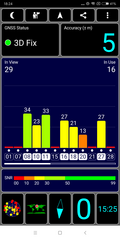 GPS test indoors