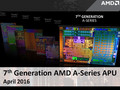 AMD announces Bristol Ridge 7th generation of A-series APUs