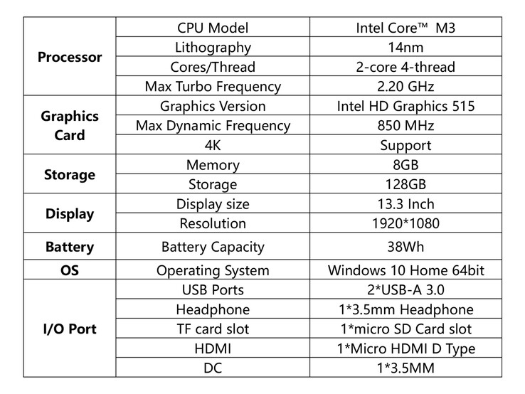 Aerobook Core specifications (Source: Chuwi)
