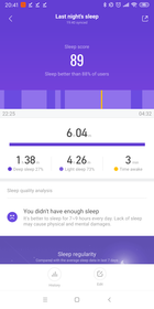 Only one fitness tracker is worth its salt: Xiaomi Mi Band 4