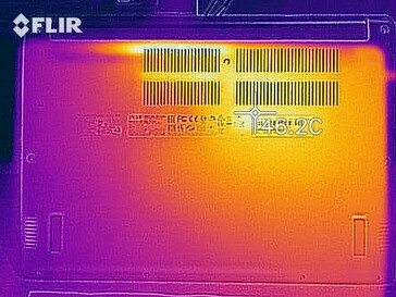 Heat map of the bottom of the device under load